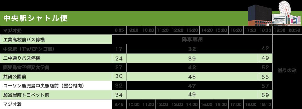 中央駅シャトル時刻表
