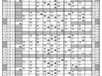 5月学科予定表が出来ました。